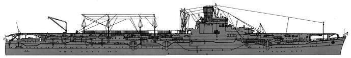 <i>Junyo</i> 1942